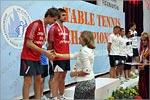 VI чемпионат Европы среди вузов по настольному теннису. О. Жарко, Е. Тимин. Открыть в новом окне [97 Kb]