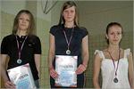 Алина Копысова, Елена Сухова, Наталья Попова. Открыть в новом окне [77 Kb]