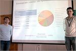 Секция студенческой конференции на кафедре САиУ. Открыть в новом окне [47 Kb]